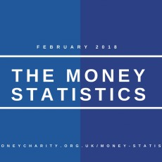 FEB MONEY STATS SOC MED
